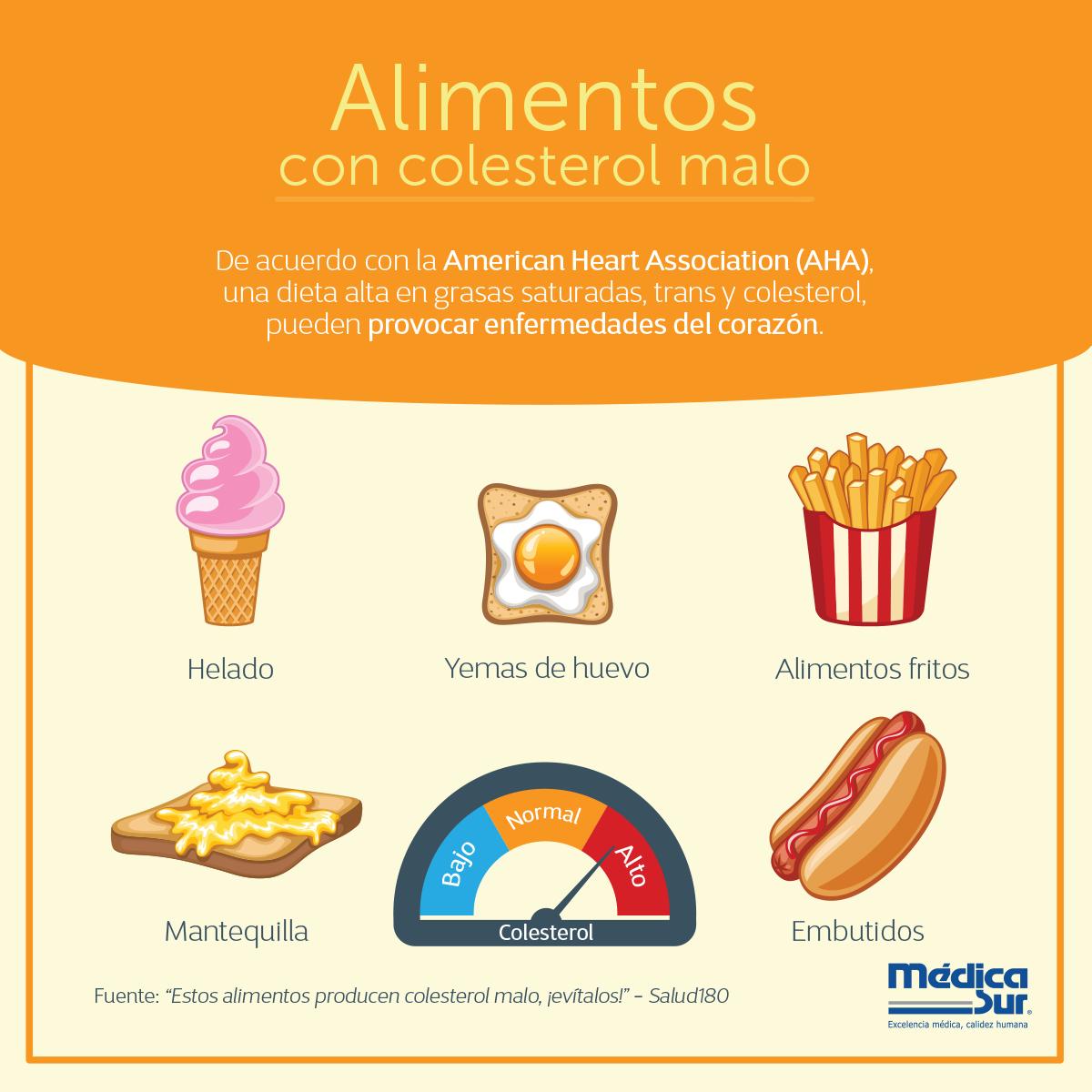 alimentos+que+producen+el+colesterol+malo