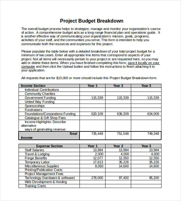 it project budget templates