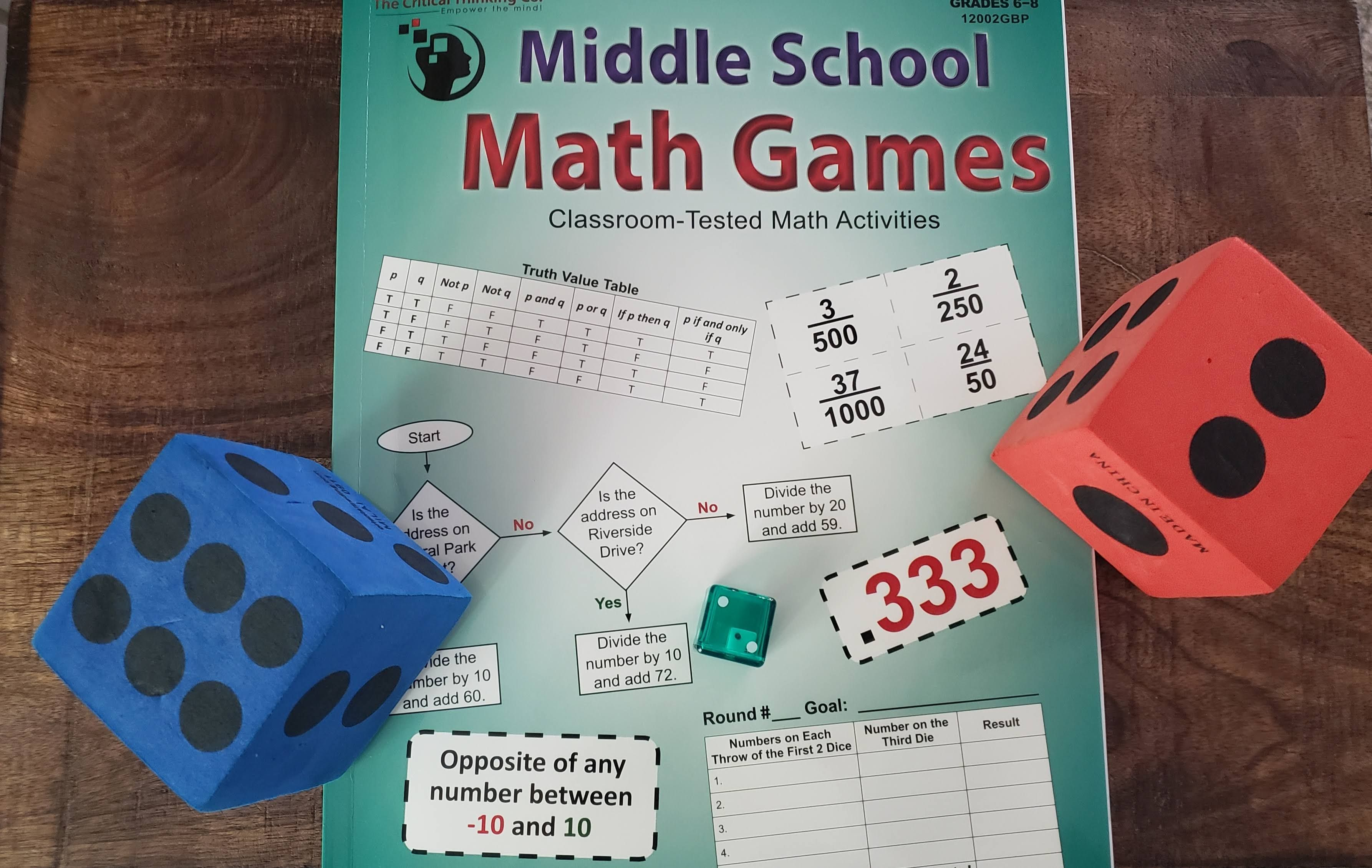 The Critical Thinking Co Middle School Math Games Review