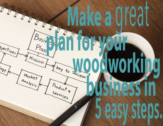 How To Create A Woodworking Business Plan - With Sample Plan ...