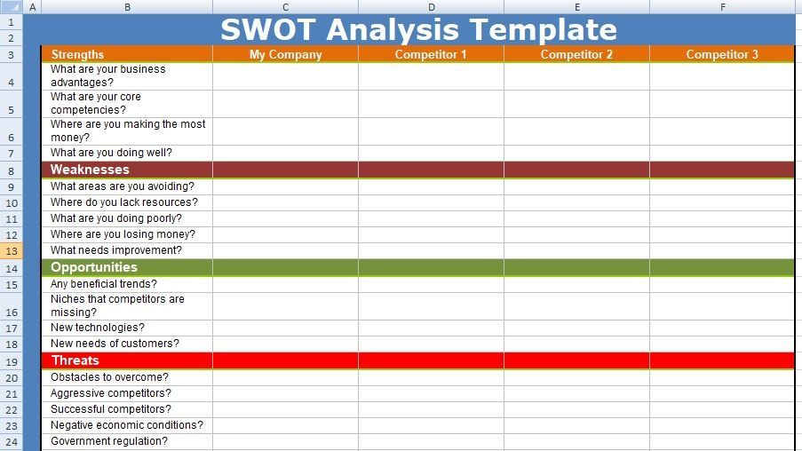 SWOT Analysis Excel Template is one such tool, draw on Excel ...