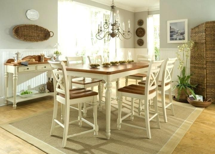 Inspirational Lowes Rugs On Clearance Images Idea