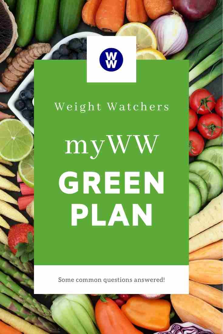 Pin on ww green plan