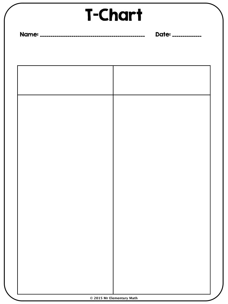 Use this 2 column t chart to get students to take notes in for Comparison graphic organizer template