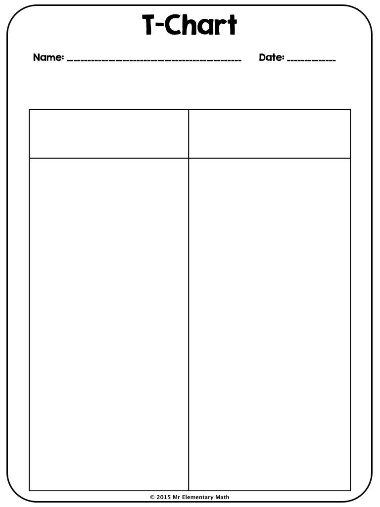 Who S Who And Who S New How To Use T Charts In Math Class Chart Writing Templates Printable Chart