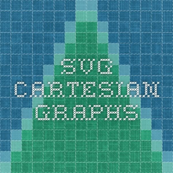 SVG Cartesian graphs