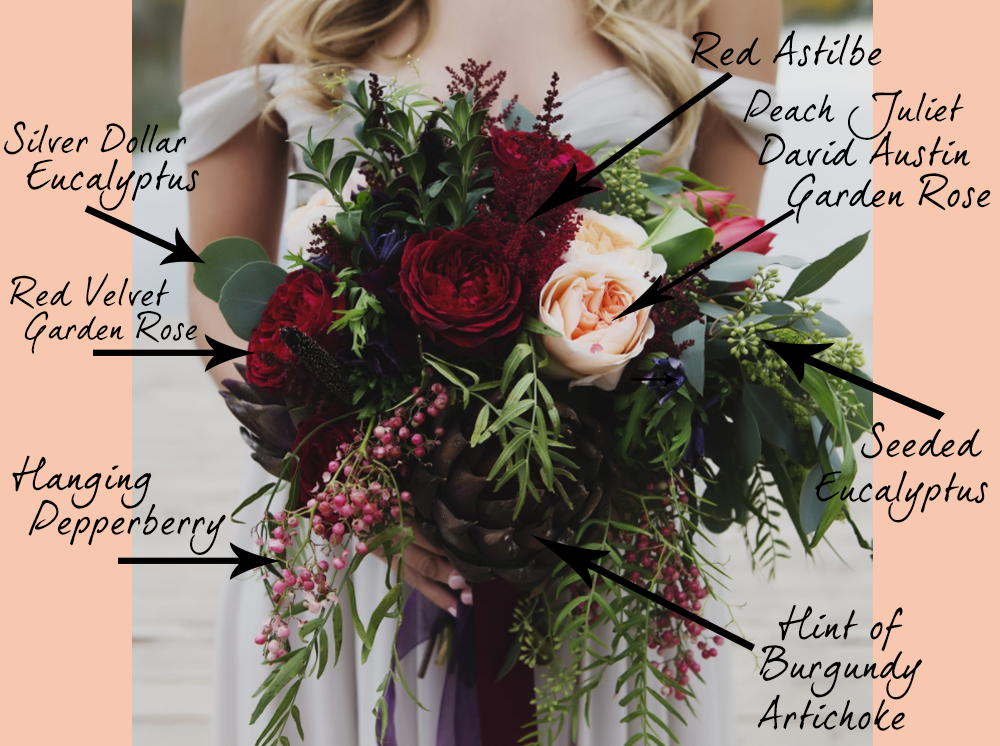 Burgundy and Peach Bouquet Breakdown