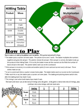 Multiplication Baseball Game Everyday Math Multiplication Family Math Night