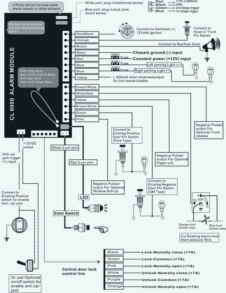 [SCHEMATICS_4UK]  Wiring Diagram Of Motorcycle Alarm System - bookingritzcarlton.info | Car  alarm, Alarm system, Diagram | Security System Wire Diagram |  | Pinterest