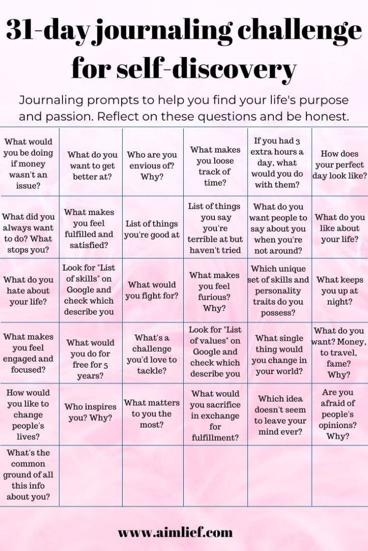 Journal Prompts To Help You Self Reflect.