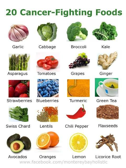 20 Cancer-Fighting Foods
