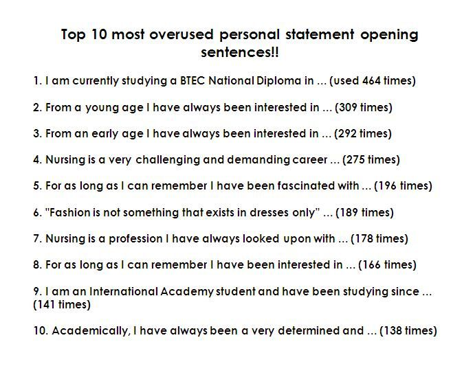 10 Most Overused Sentence In Personal Statement Nursing School Scholarship Law Prep Prerequisites Opening Line Of