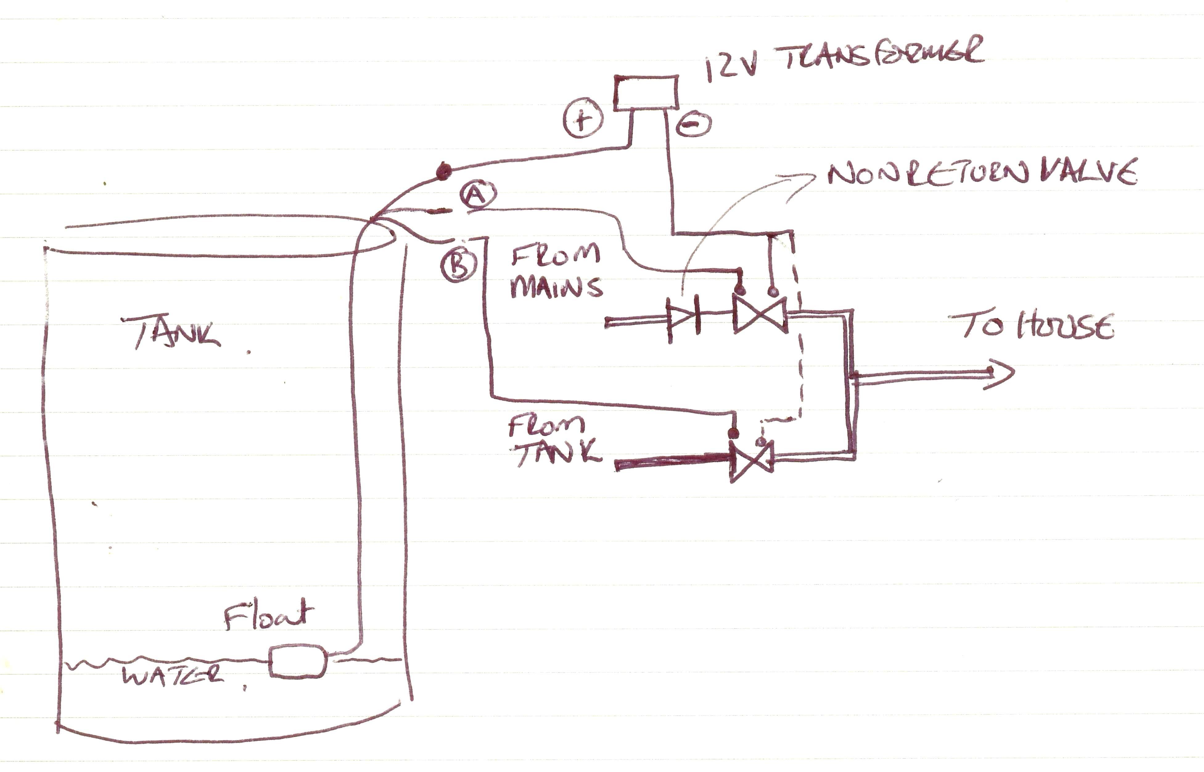 Simple 3 Way Switch Wiring Diagram Jet Pump 3 Way Switch Wiring Diagram