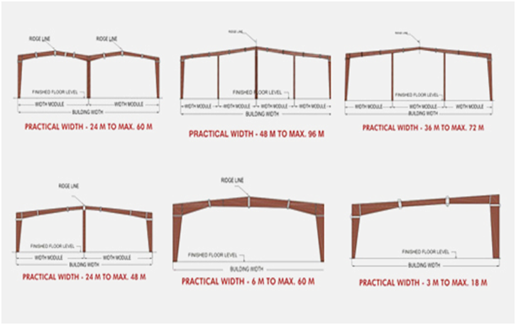 Rigid Steel Frame Construction Detail : Rigid frame google search are ss pinterest