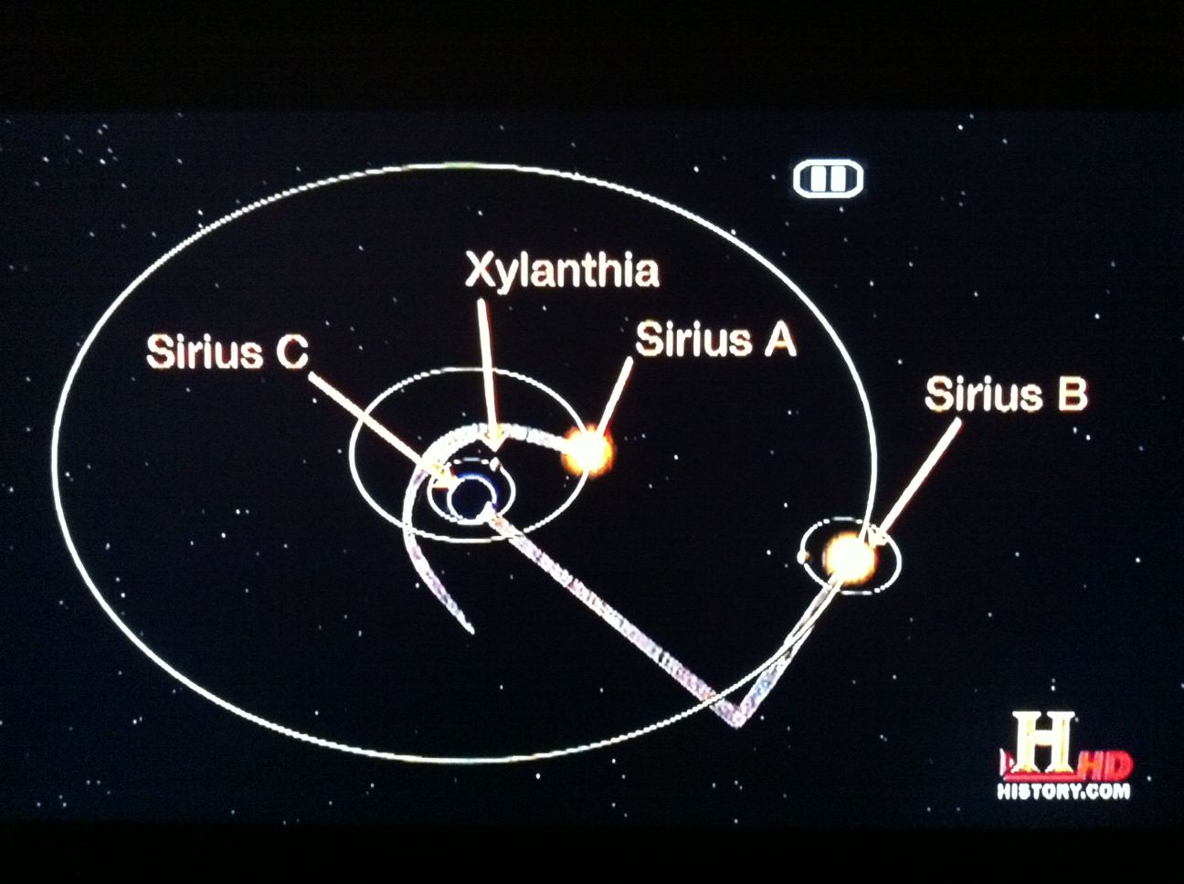 Anchor Dogon Symbol For Sirius System Ancient Alien S1 Ep2