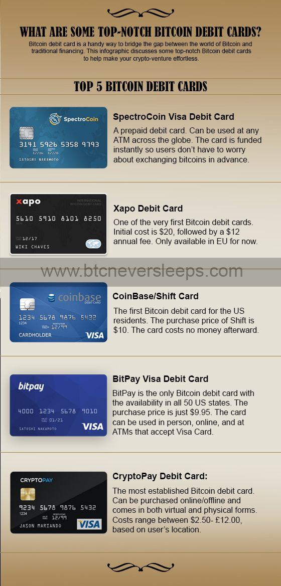 Buy Bitcoin With Prepaid Visa Debit Card