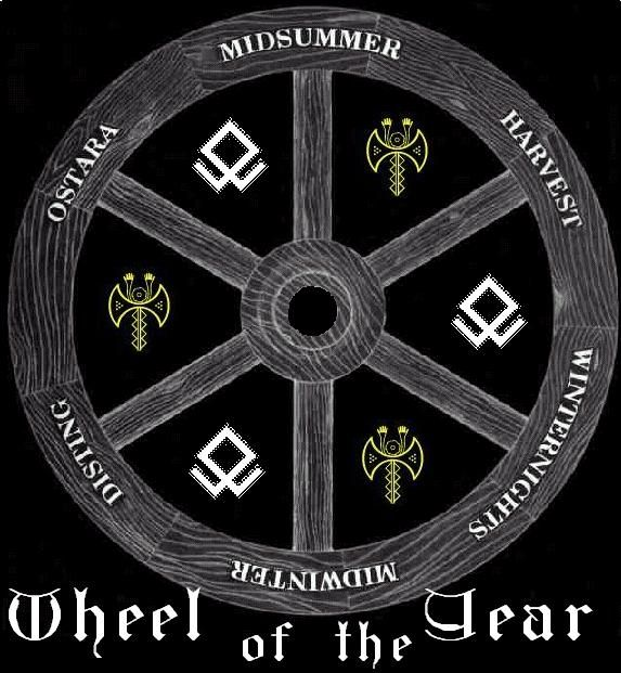 Image result for nordic wheel of the year