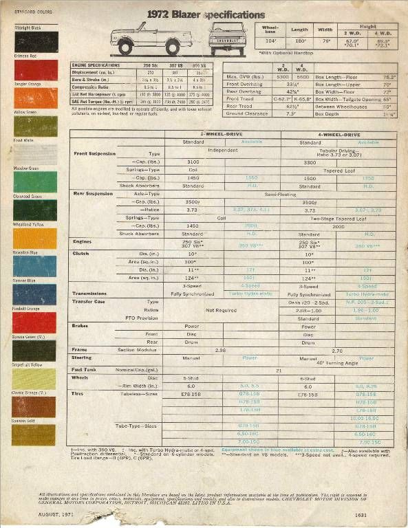 Factory Blazer Colors - The 1947