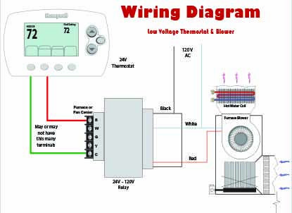 Installation Diagrams | Portage & Main Boilers | Duluth MN | Thermostat  wiring, Hvac air conditioning, Boiler installation | Wood Boiler Wiring Diagram |  | Pinterest