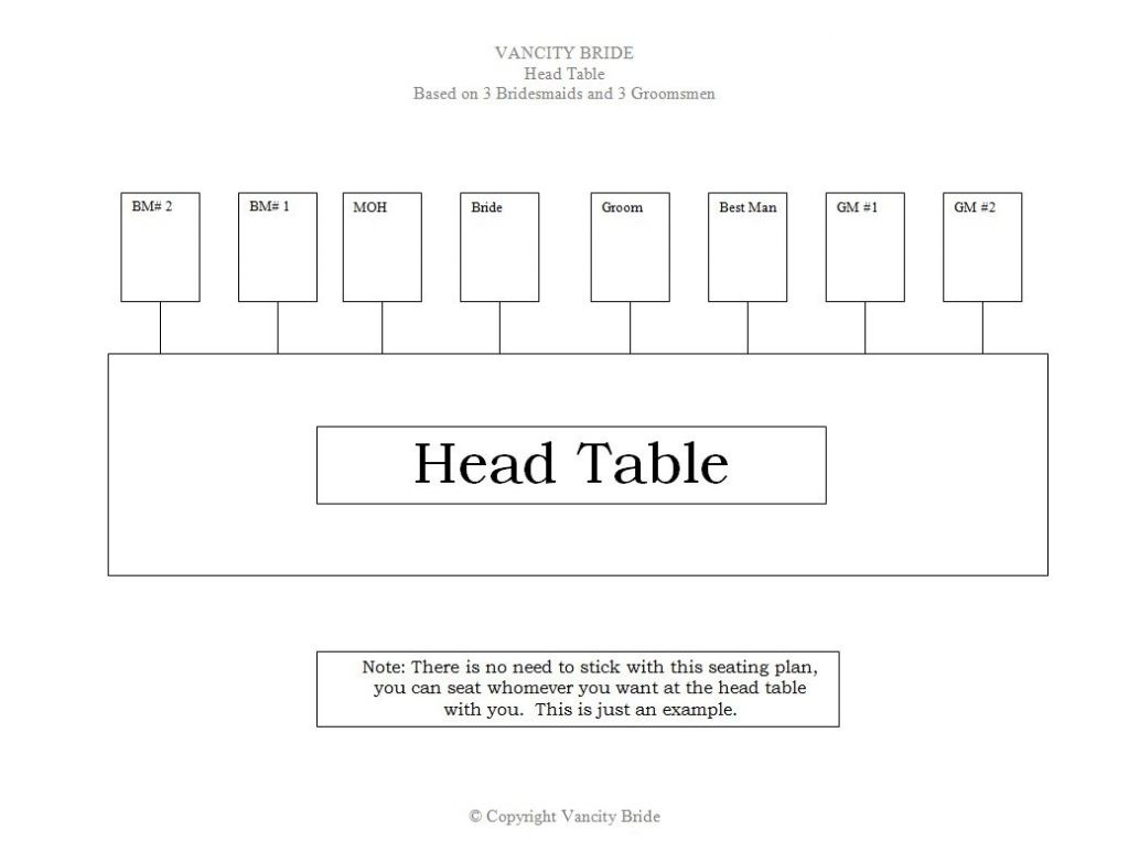The Most Brilliant And Lovely Round Top Table Seating Plan Seating Chart Template Seating Chart Wedding Seating Plan Template