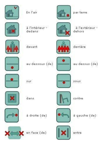 LES PRÉPOSITIONS :: Le français
