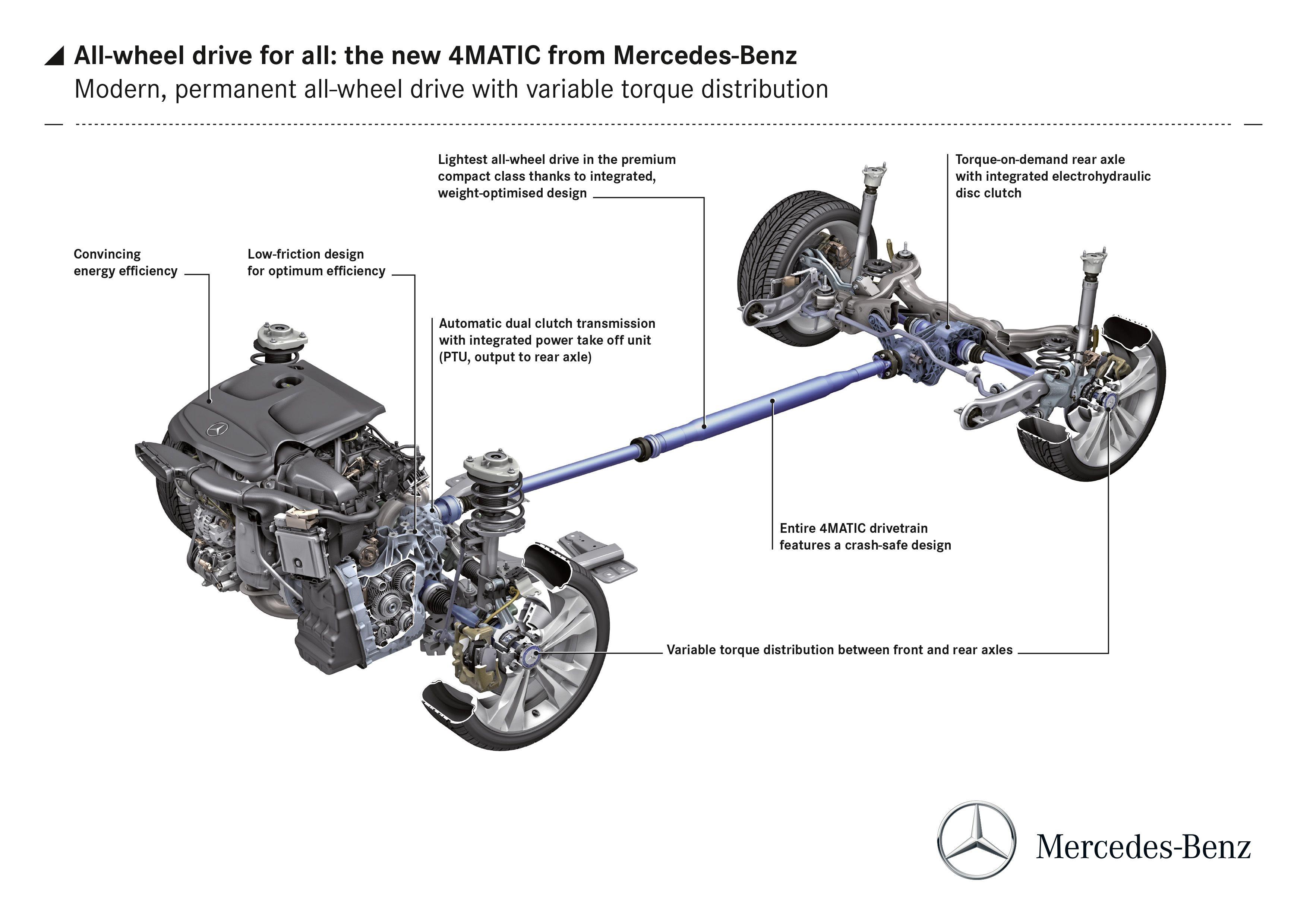 Mercedes-Benz 4 wheel drive cars | -♥ Autos ♥- | Pinterest ...