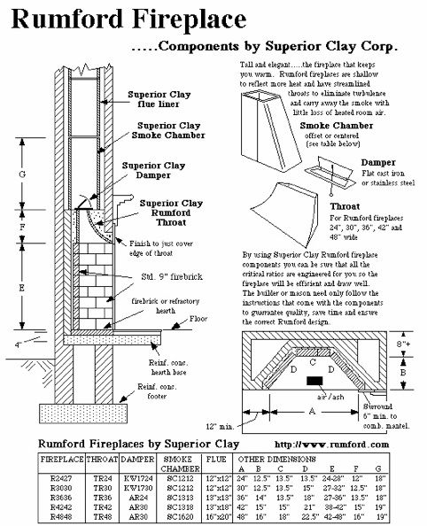 House Construction Specification Sheet Best House 2017