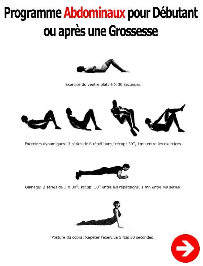 Ballon de gym - Exercices pour les abdominaux | Comment ...