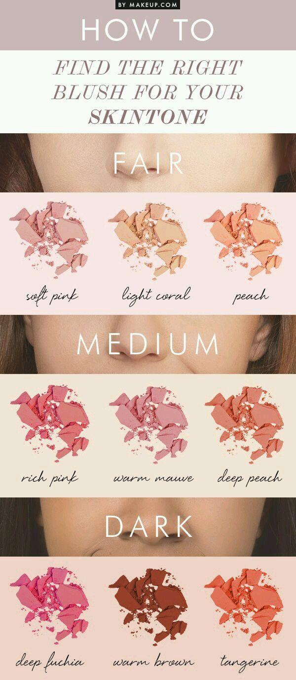 فيه أساسيات لاختيار لون البلاشر على حسب درجة لون البشرة اكتبيلنا لون بشرتك ايه في كومينت لو عجبك الموضوع اعملي لاي Makeup Charts Makeup Guide Skin Makeup