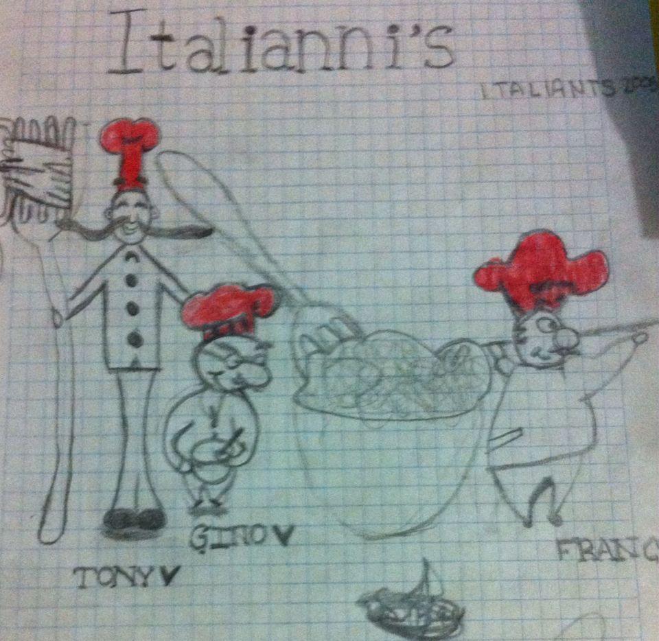 Q rico es Italiannis