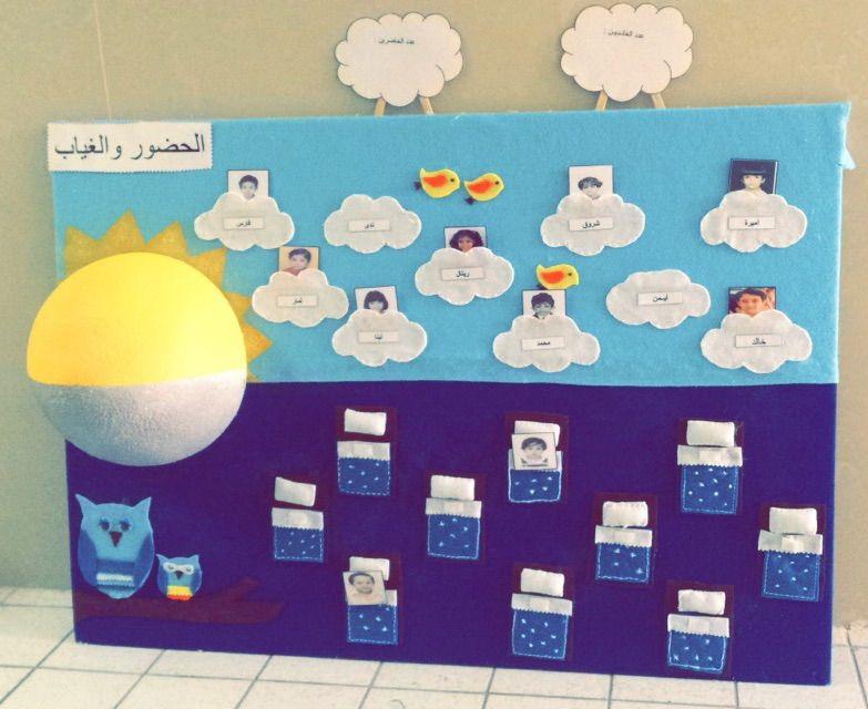 فكرة اللوحة وترابطها عبارة عن لوحة مقسومة لنصفين الجزء العلوي يمثل الطفل الحاضر بوضع صورة الطفل و Creative Kids Crafts School Crafts Arabic Alphabet For Kids