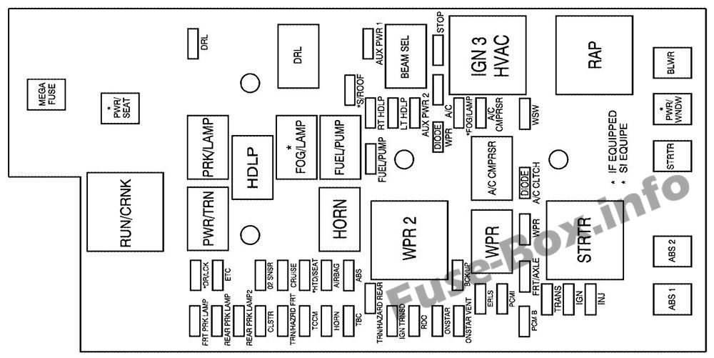 Under-hood fuse box diagram: Chevrolet Colorado (2006