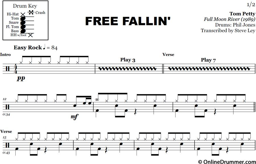 picture about Free Printable Drum Sheet Music identify Totally free Fallin - Tom Petty - Drum Sheet Songs Drum Sheet