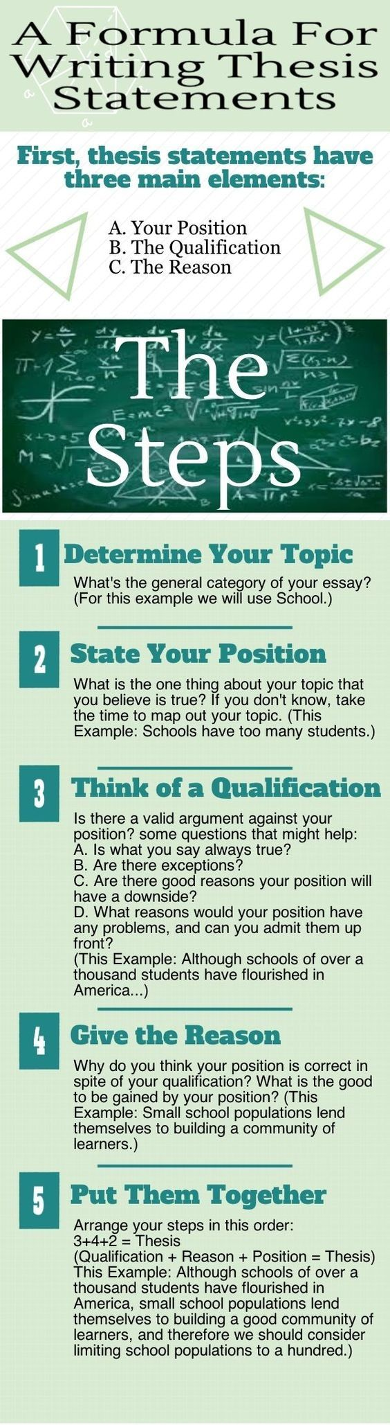 Essay on commercial aspects of mathematics college essay sample questions