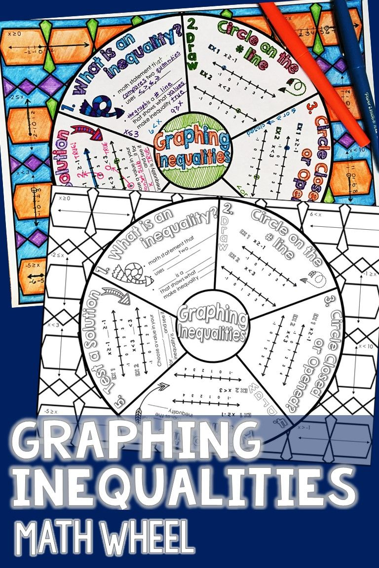 Graphing Inequalities Math Wheel Graphing Inequalities Middle School Math Math Interactive Notebook [ 1152 x 768 Pixel ]