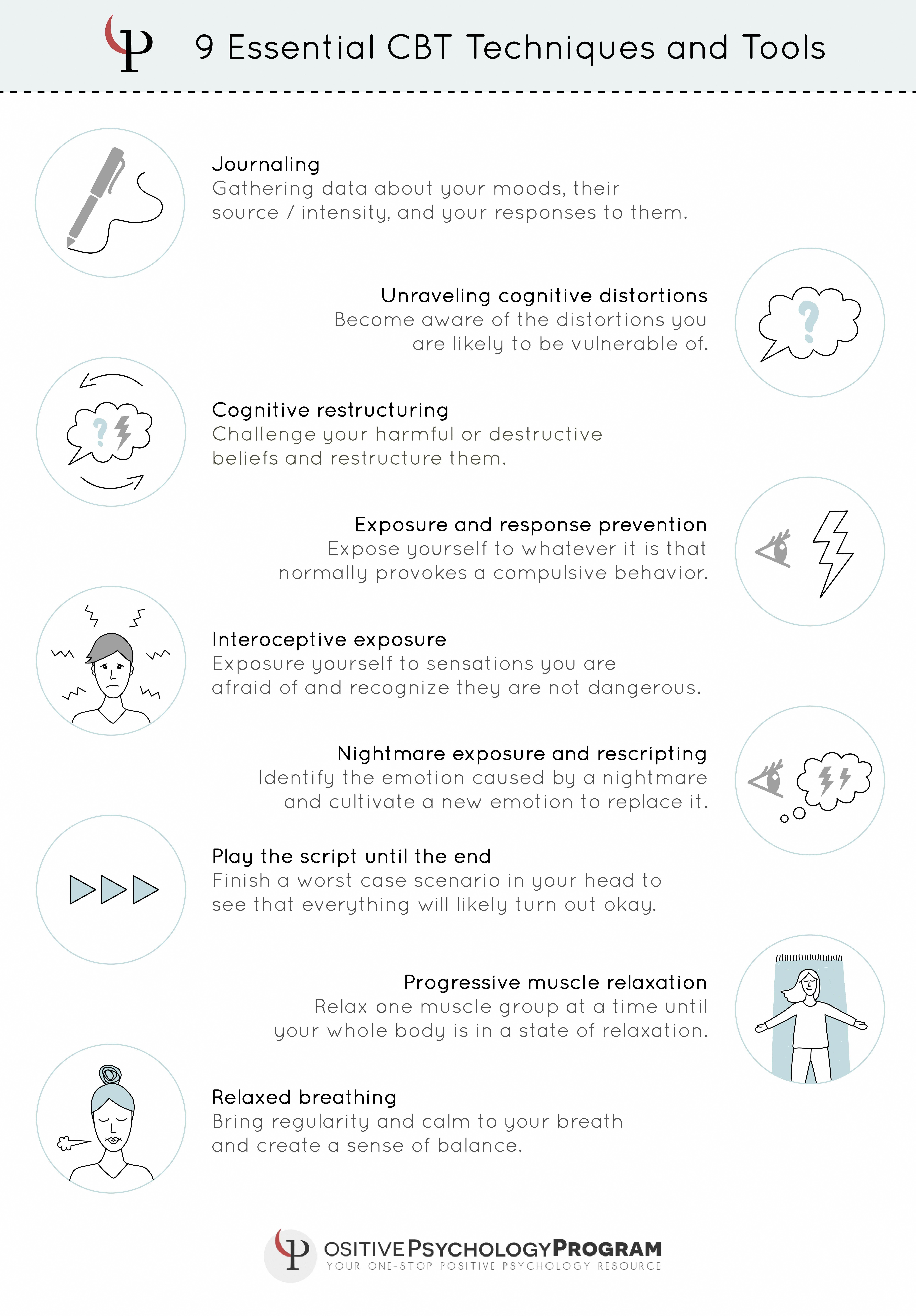 Cbt Techniques And Tools Infographic Therapy Cbttherapy