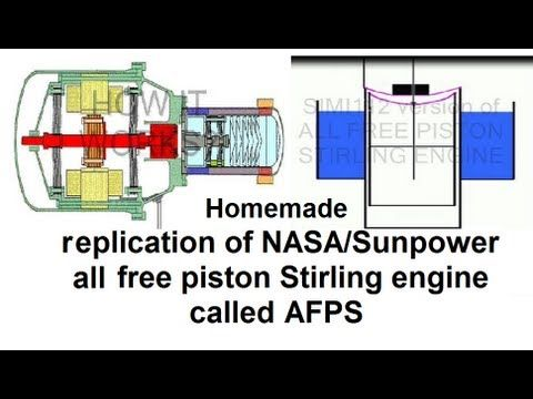 4b5f7c47fd779 All free piston Stirling engine (homemade) | OffGrid | Stirling ...