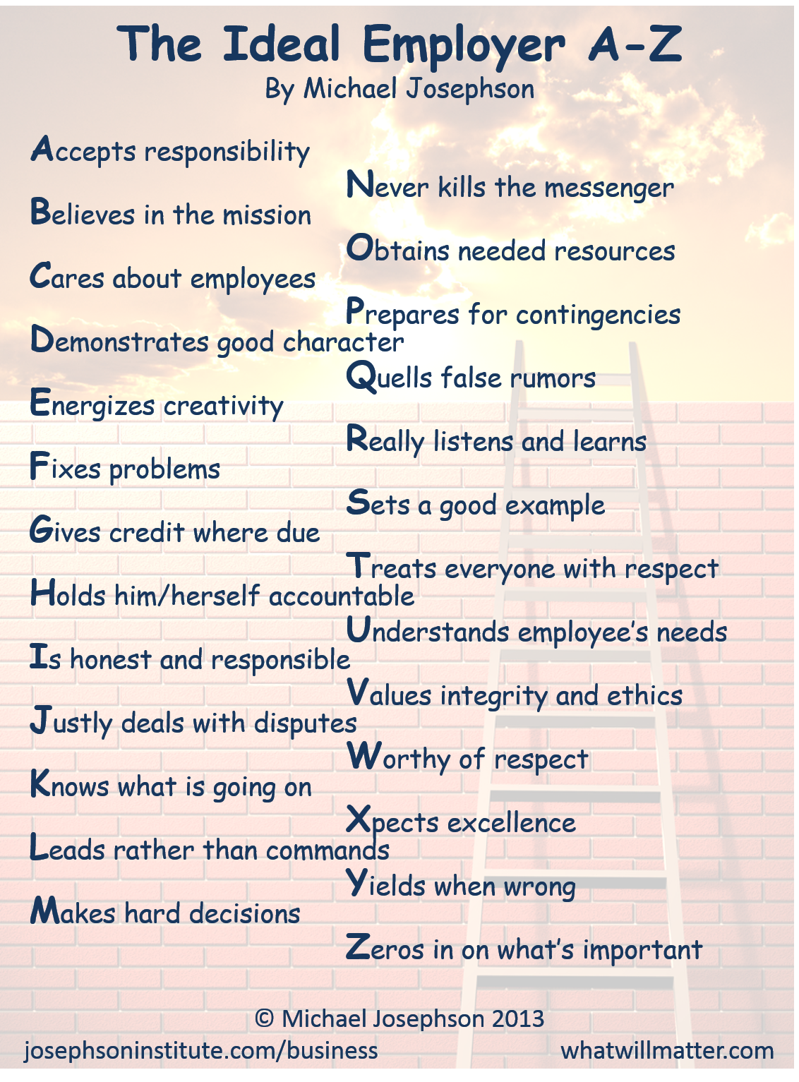 quotes about employee employer relationship google search work posters ideal employees and employers a to z take our survey and rate yourself employee motivation
