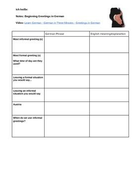 German greetings video guide german learning resources pinterest deutsch aktuell chapter basic german greetings i use this notes sheet to flip my classroom m4hsunfo Image collections
