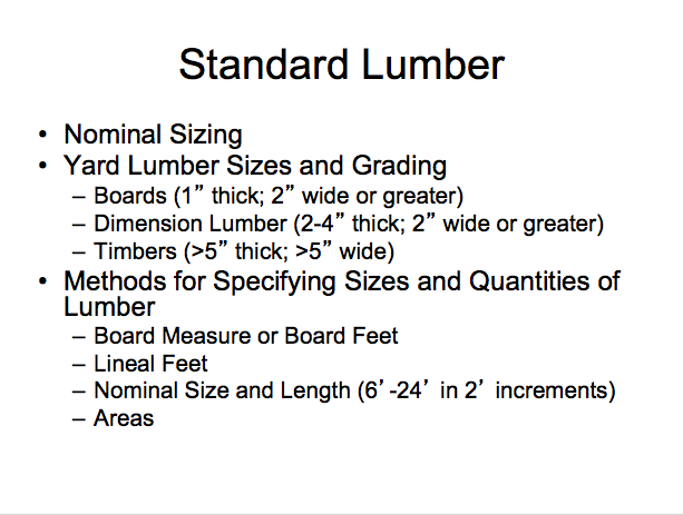 Standard Lumber: standard construction lumber Board Measure
