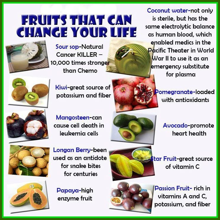 Healthy Tips of the Day | Home » Benefits of Fruits ...