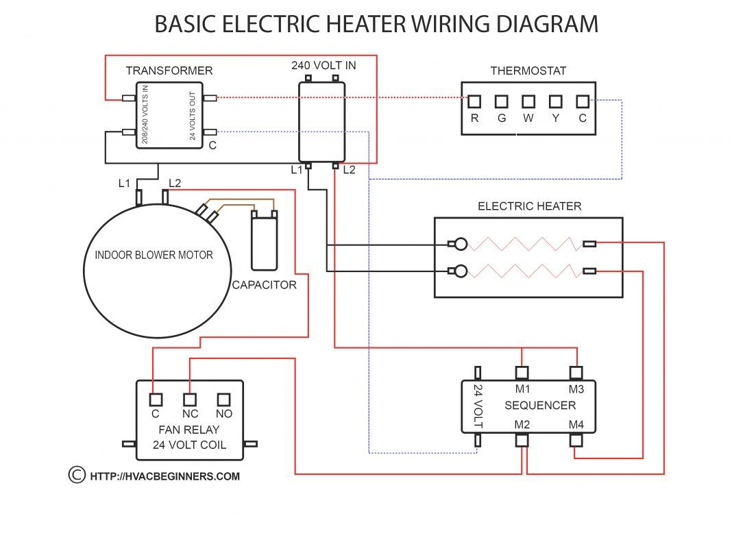The 8 Best Ac Wiring Diagram Samples Bacamajalah Basic Electrical Wiring Thermostat Wiring Electrical Wiring Diagram