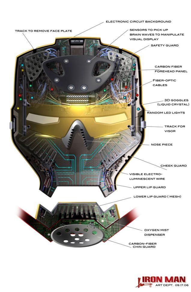 Iron Man 1 Concept Art Mask Diagram
