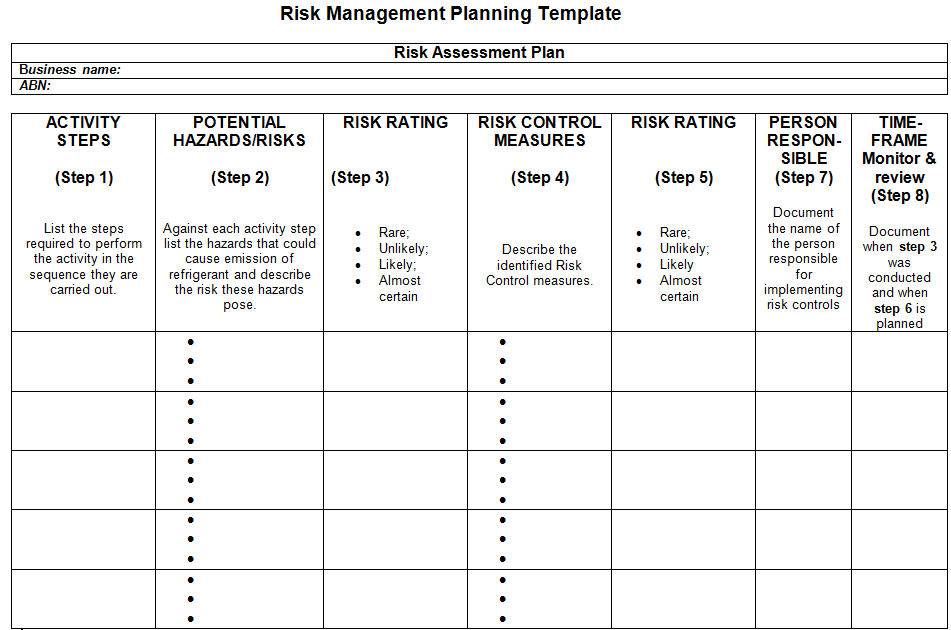 Dissertation proposal on risk management