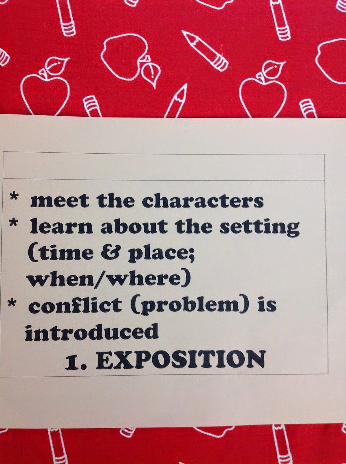 My Adventures Teaching Junior High English Plot