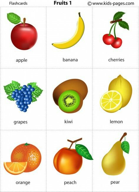 Pin By Ivancica Badalic On Flashcards Flashcards Printable Flash Cards Flashcards For Kids