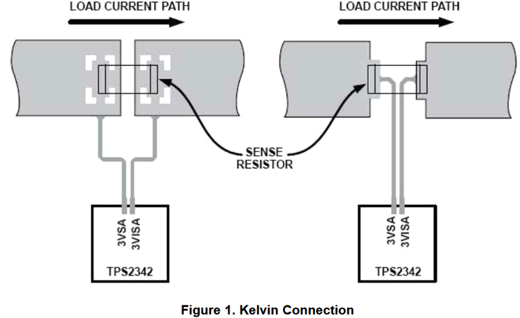Pcb Layout Design Guidelines For Switch Mode Power Supply Circuits In 2020 Power Supply Design Design Guidelines Layout Design