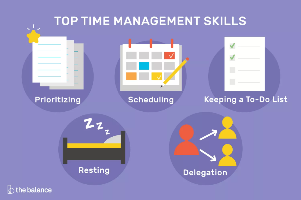 Important Time Management Skills For Workplace Success Time Management Skills Management Skills Time Management