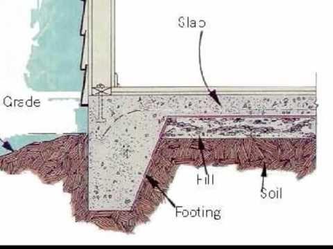 Monolithic Slabs House Foundation Concrete Floors Slab