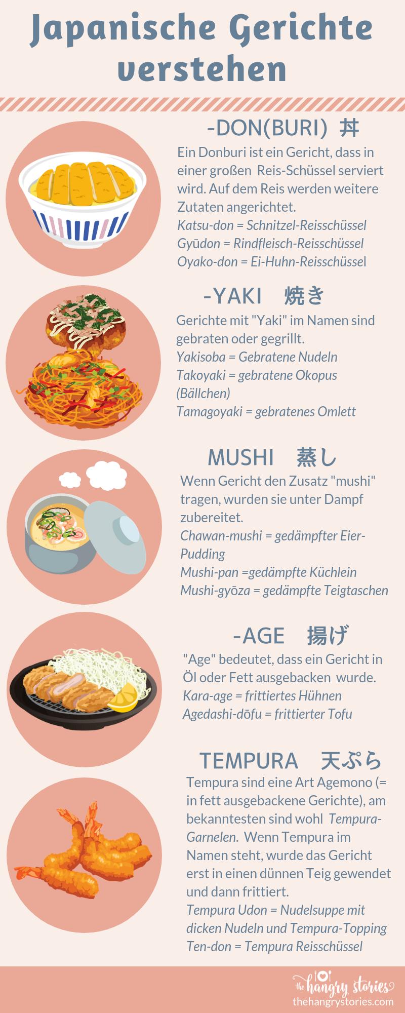 Infografik: Japanische Gerichte verstehen | Japanische ...
